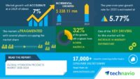 Technavio has announced its latest market research report titled Global Hydration Products Market 2020-2024 (Graphic: Business Wire)
