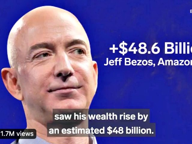 Jeff Bezos Wealth Rose by $48 Billion