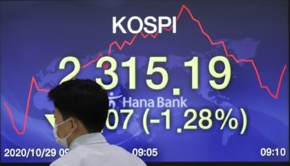 A currency trader walks by the screen showing the Korea Composite Stock Price Index (KOSPI) at the foreign exchange dealing room in Seoul, South Korea, Thursday, Oct. 29, 2020. Asian shares logged moderate losses on Thursday and U.S. futures turned higher after the S&P 500 slid 3.5% overnight for its …