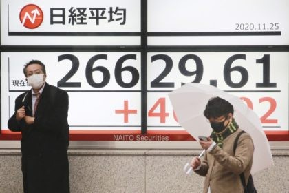 People stand by an electronic stock board of a securities firm showing Japan's Nikkei 225 index in Tokyo, Wednesday, Nov. 25, 2020. Asian shares rose Wednesday after the Dow Jones Industrial Average closed above 30,000 points for the first time despite an ongoing pandemic, as progress in development of coronavirus …