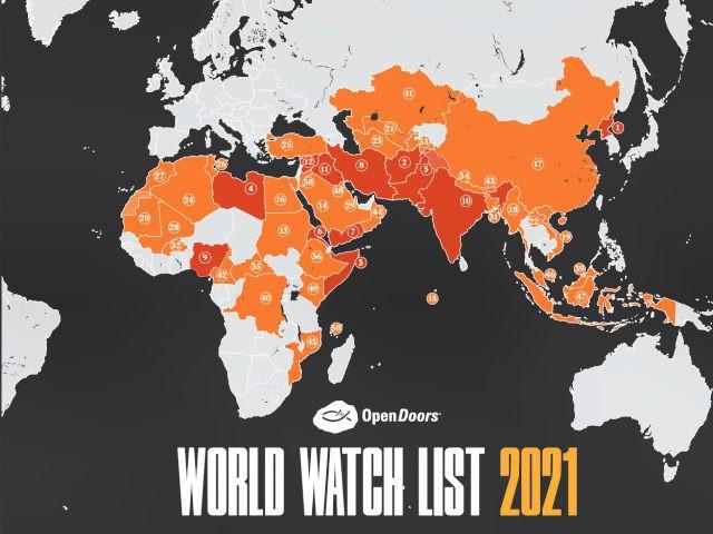World Watch List 2021