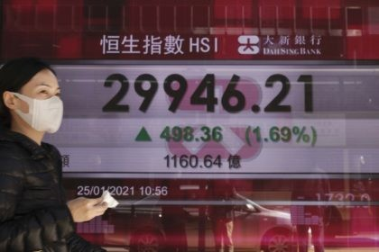 A woman walks past a bank's electronic board showing the Hong Kong share index at Hong Kong Stock Exchange in Hong Kong Monday, Jan. 25, 2021. Asian shares rose Monday amid some hope for recovering economies slammed by the pandemic, as market attention turned to upcoming company earnings. (AP Photo/Vincent …