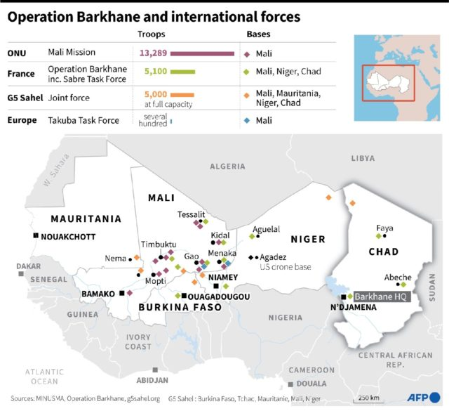 Current state of military presence in troubled Sahel region with French-led Operation Barkhane and international forces