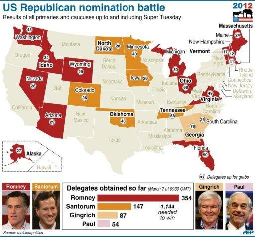 InfoMap: US Republican Nomination Battle