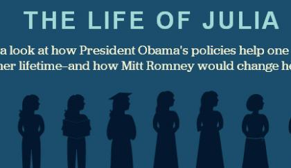 'The Life of Julia' (The Libertarian Remix)