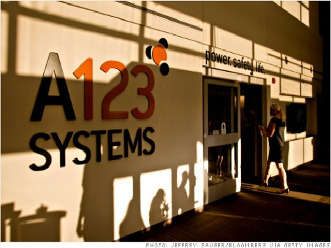 Bankrupt A 123 Systems Wants to Pay Bonuses to Top Execs