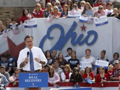 Ohio: Romney Up 2, Ahead 12 on Economy