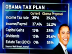 House GOP: Obama Reelection Guarantees Higher Taxes