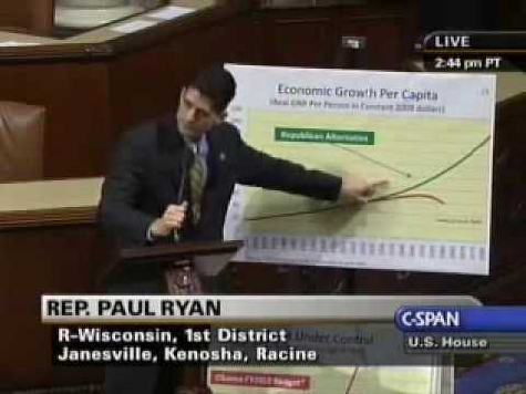 Ryan Candidacy Puts Debts, Deficits Front and Center