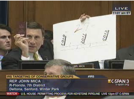 Rep. Throws the Book–the Constitution–at Former IRS Chief