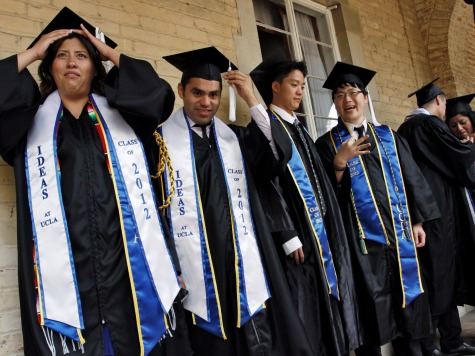 Poll: 41% of College Graduates Underemployed