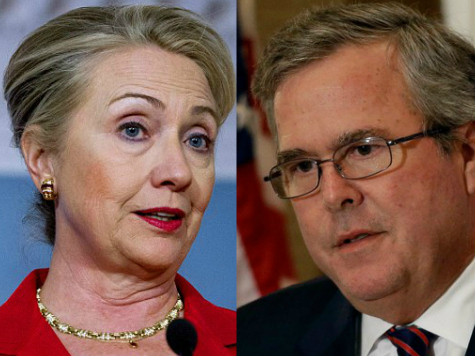 Poll: Millionaires Want Jeb or Hillary in White House-and Amnesty
