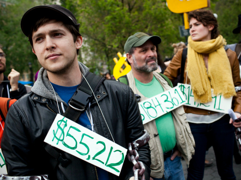 Over Half of College Student Loans Not Being Repaid on Time
