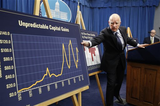 California Budget: A Recipe for Re-Election, Not Recovery