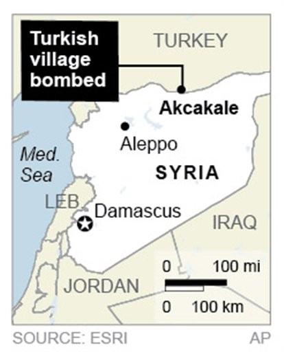 Turkey Renews Artillery Strikes on Syria