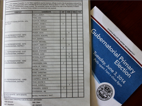 California Republican Party Endorsements Mysteriously Absent on Primary Election Ballot
