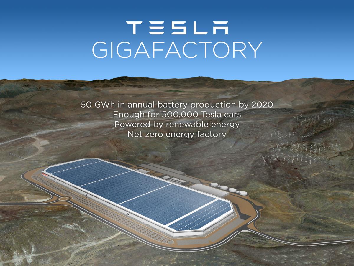 California Loses Tesla's Gigafactory to Nevada Because of Heavy Regulation