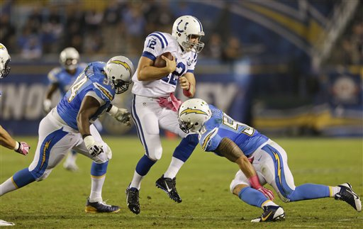 Colts Run Out of Luck: Comeback Attempt Fails in Loss to Chargers