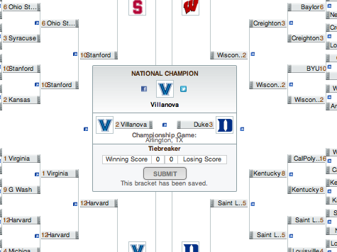 The 'Brainy Bracket': Villanova to Win NCAA Tourney
