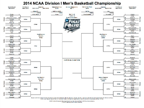 Beating the Bracket: Here Are the NCAA Tourney's Winners for All 63 Games