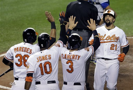 Orioles Clinch AL East