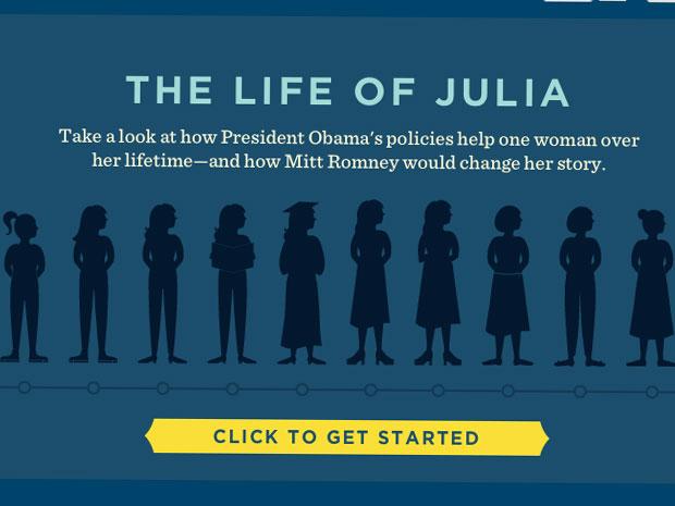 MSNBC's Karen Finney: Under Romney 'Julia' Would Be Dead In Her 30s