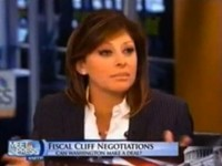 CNBC's Bartiromo: Tax Increases Could Do Massive Damage To Business