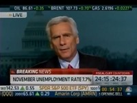 Former Obama Economic Adviser: Unemployment Rate Decline Due To Drop In Labor Force