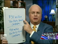 Rove: My Group 'Second To None In Support Of Tea Party Candidates'