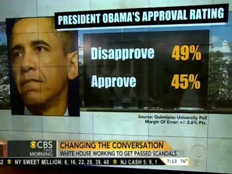 CBS: IRS Scandal 'Taken A Toll' On Obama's Approval Rating