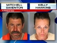 Police: Homeless Pair Started Wildfire over Car Towing