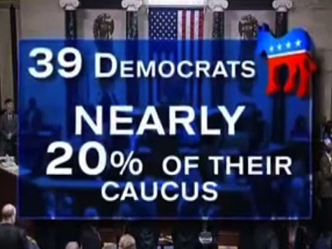 NBC: Democrats Suffer 'Biggest Defection Of The Year' Over ObamaCare Fix