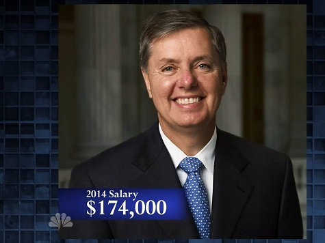 Jimmy Fallon Jokes About Lindsey Graham's Gender in Paycheck Fairness Act Bit