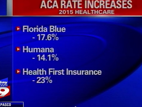Floridians Face 11-23 Percent Health Insurance Hikes