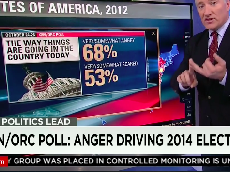CNN Poll: Anger Driving Midterm Elections