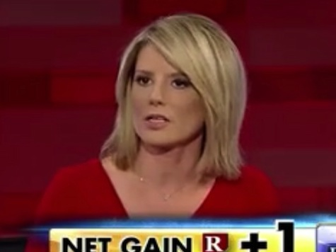 Kirsten Powers: This Is The Beginning of a GOP Wave