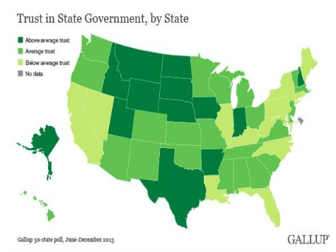Why Texans Trust Their State Government and Californians Don't