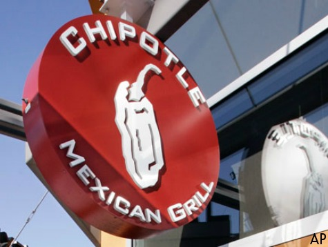 Where's the Beef for Texas? Chipotle Says Australia