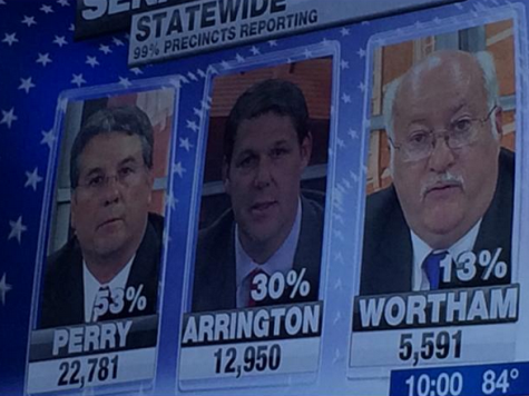 Tea Party Gains Another Win With Perry's State Senate Landslide Victory