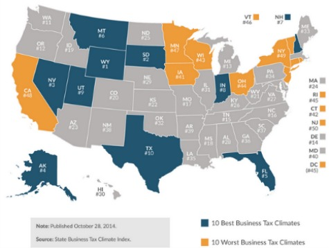 Texas Among Best Tax Climates in Nation, New York and New Jersey the Worst
