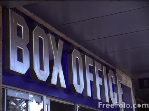 Global Box Office Up 3 Percent to $32.6 Billion